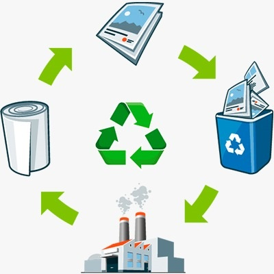 Local Recycling Guide